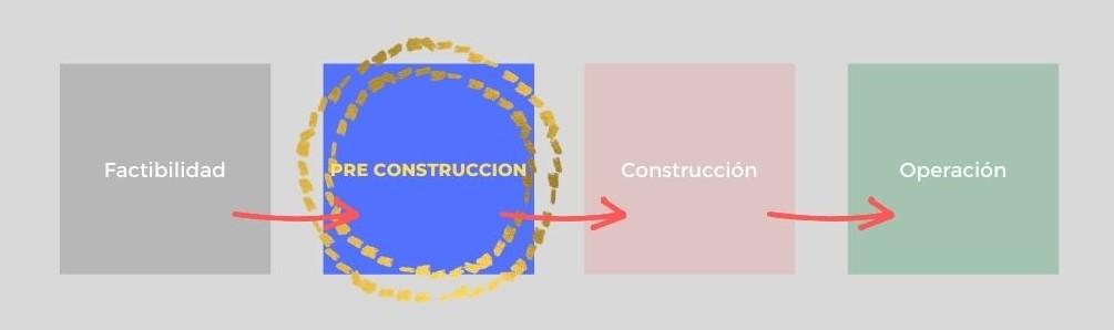 Pre Construccion